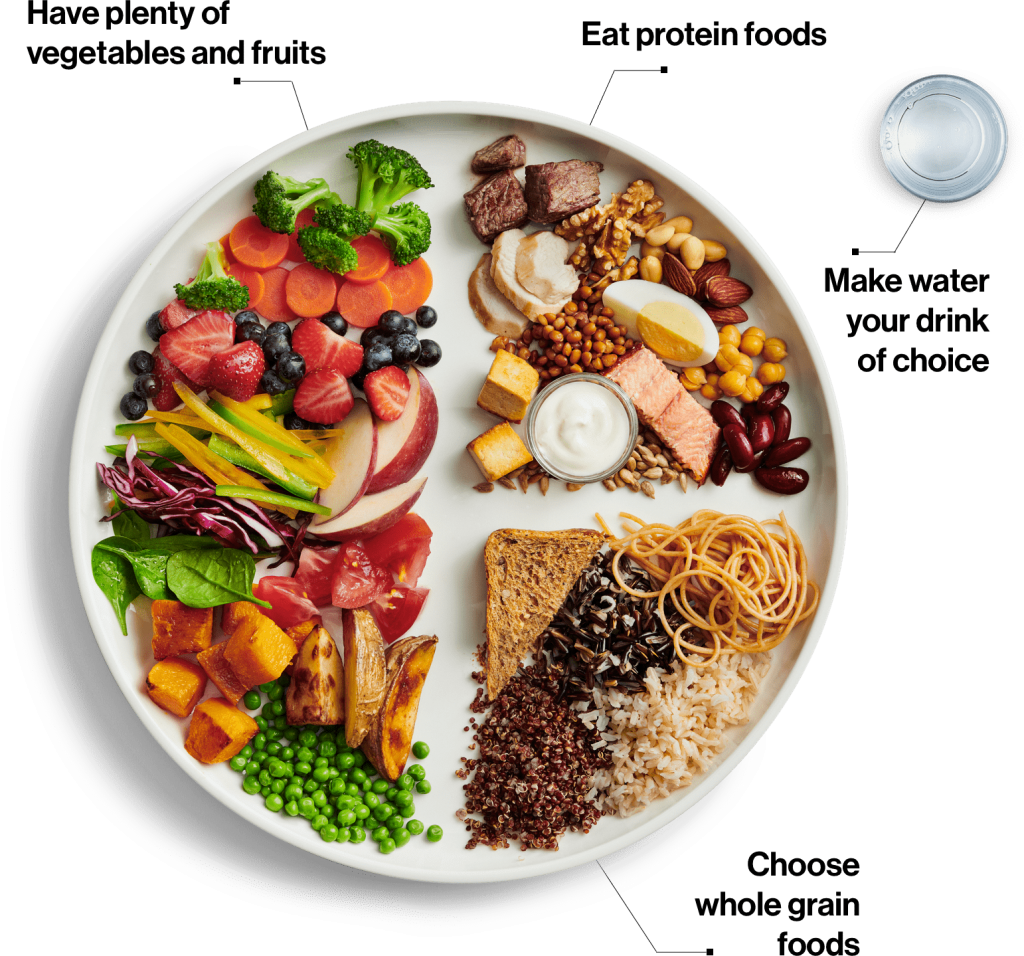 A well-balanced meal that showcases the new recommendations made by Canada's Food Guide